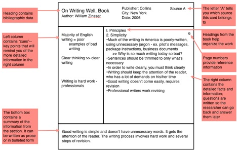 Essay Tips Taking Notes during your research process – Note Taking Template Microsoft Word