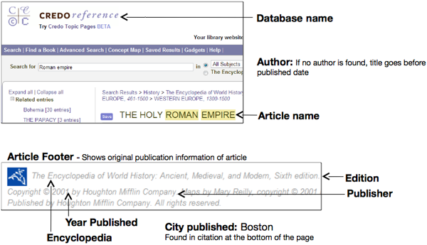 apa format for encyclopedia Encyclopedias and dictionaries are referenced in a similar format to books  article in an encyclopedia in-text citation according to connor (2001)   support   citations and referencing  apa (american psychological association) style.